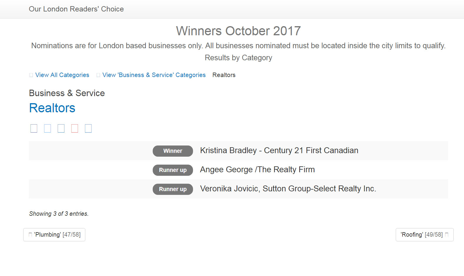 readers choice london ontario